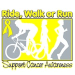 Bladder Cancer RideWalkRun