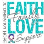 Thyroid Cancer Faith Family