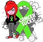 Lymphoma CANCER SUCKS
