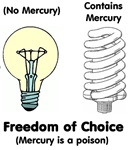 Freedom of choice