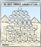 Corporate Pyramid *NEW*