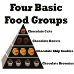 Four Basic Food Groups