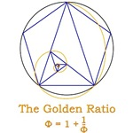 Golden Section - triangles