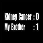 Kidney Cancer Scoreboard
