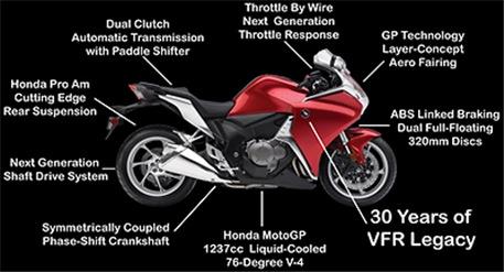 VFR1200F Legacy