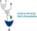 To be or not to be, that is the question (logic ci