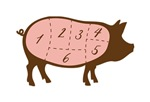 Pig Meat Cuts Numbe...