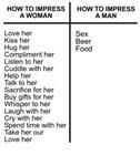 Impress Man Impress Woman