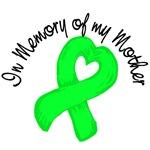 In Memory Of......
