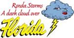 Anti-Ronda Storms Headquarters