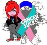 Thyroid CANCER SUCKS
