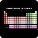 Periodic Table of Elements T-Shirt