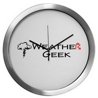 Weather Geek Novelties