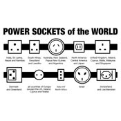Power Sockets of the World | Strange Treveling Engineers T-shirts &  Weird Tourists Gifts