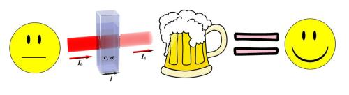 beer law
