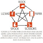 Rock, Paper, Scissors, Lizards, Spock