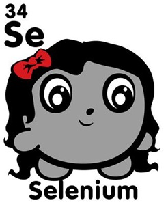 Cute Element Selenium