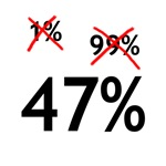 1 percent 99 percent 47 percent Romney Obama