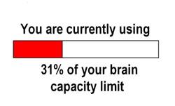 BRAIN CAPACITY LIMIT