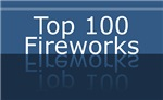 Top 100 Fireworks Tshirts Gifts