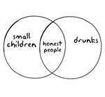 Children Drunks Honest People