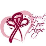Myeloma Support Love Hope