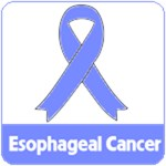 Esophageal Cancer Apparel