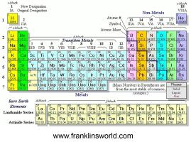 PERIODIC TABLE OF ELEMENTS™