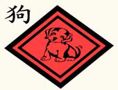 Chinese Zodiac Gifts | Year of the Dog