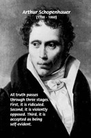 Arthur Schopenhauer: Three stages of Truth