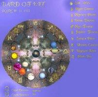 Celestial  Birth Mandalas