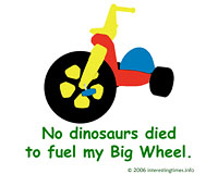 No Dinosaurs Died