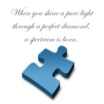Pure Light, Perfect Diamond