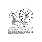 Yarn - Vintage Spinning Wheel