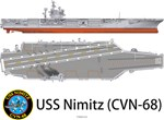 Nimitz Class Carriers