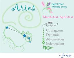 Aries April