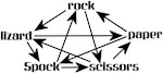 Rock, Paper, Scissors, Lizard, Vulcan Graph