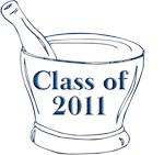 2011 PharmD Graduation Gifts