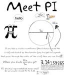 Meet Pi