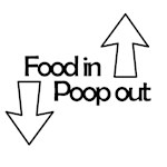 Food In, Poop Out