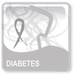 Diabetes Awareness Shirts, T-Shirts and Gifts