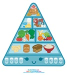 Kawaii Oishi Food Pyramid