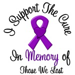 Alzheimer's Cure In Memory T-Shirts & Gifts