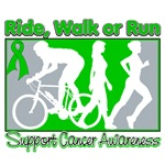 Kidney Cancer v2 RideWalkRun