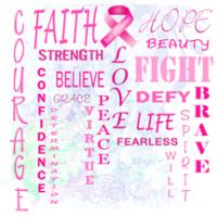 Breast Cancer Word Cloud