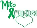Mitochondria Awareness