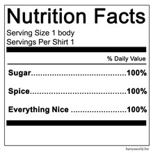 Little Girl Nutrition Facts