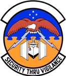 24th Security Police Squadron