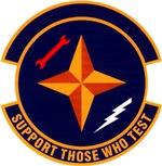 412th Logistics Support Squadron
