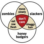 Zombies Honey Badgers Slackers